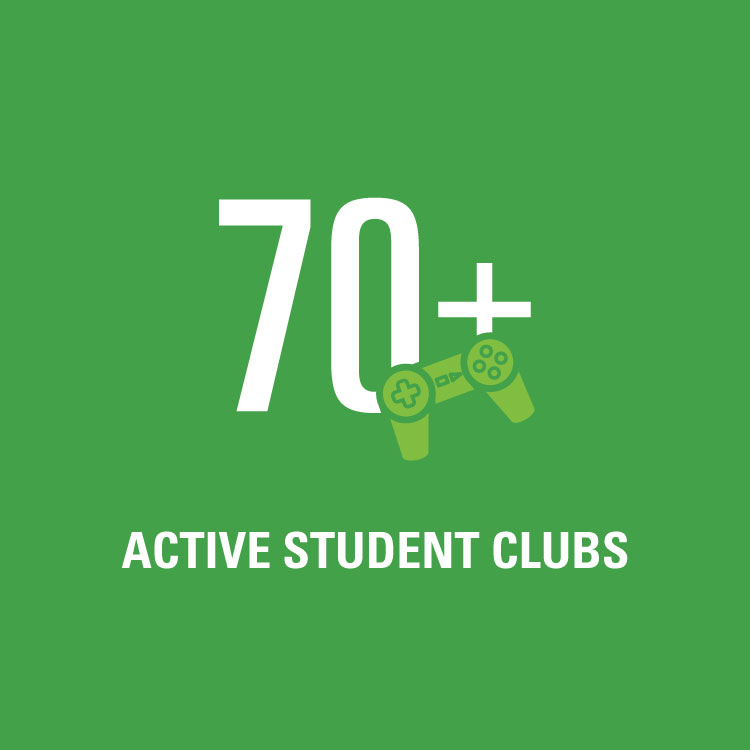 Over 70 active student clubs